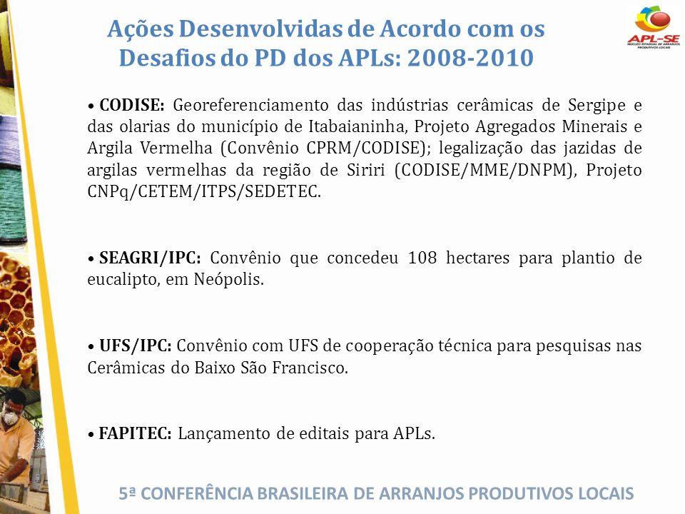 5ª CONFERÊNCIA BRASILEIRA DE ARRANJOS PRODUTIVOS LOCAIS CODISE: Georeferenciamento das indústrias cerâmicas de Sergipe e das olarias do município de I