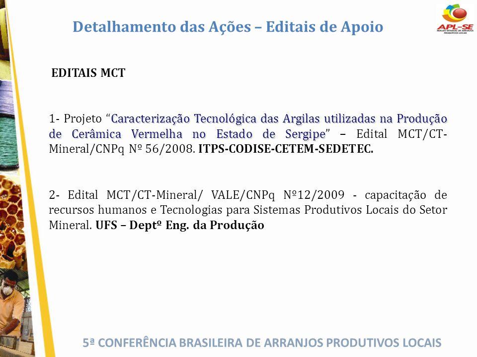 5ª CONFERÊNCIA BRASILEIRA DE ARRANJOS PRODUTIVOS LOCAIS EDITAIS MCT Caracterização Tecnológica das Argilas utilizadas na Produção de Cerâmica Vermelha
