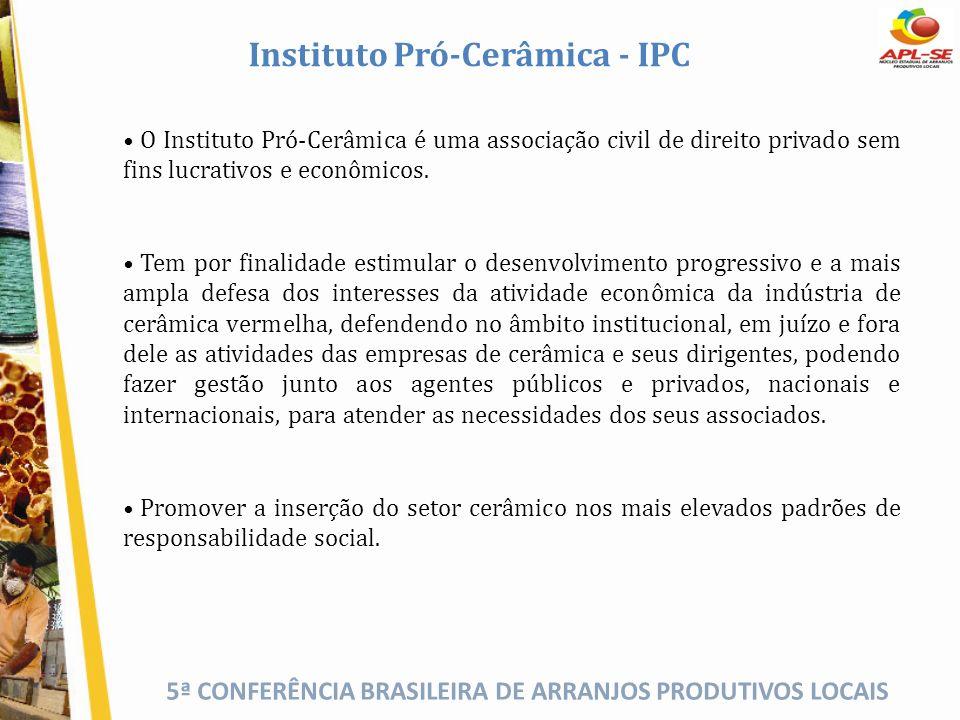 5ª CONFERÊNCIA BRASILEIRA DE ARRANJOS PRODUTIVOS LOCAIS Instituto Pró-Cerâmica - IPC O Instituto Pró-Cerâmica é uma associação civil de direito privad