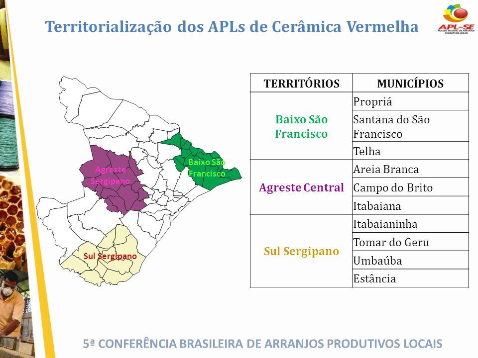 5ª CONFERÊNCIA BRASILEIRA DE ARRANJOS PRODUTIVOS LOCAIS Territorialização dos APLs de Cerâmica Vermelha TERRITÓRIOSMUNICÍPIOS Baixo São Francisco Prop