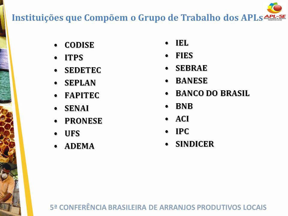 5ª CONFERÊNCIA BRASILEIRA DE ARRANJOS PRODUTIVOS LOCAIS Instituições que Compõem o Grupo de Trabalho dos APLs CODISECODISE ITPSITPS SEDETECSEDETEC SEP