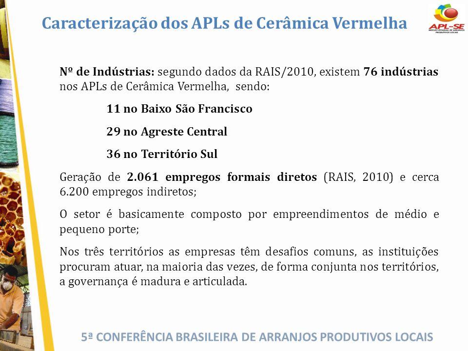 5ª CONFERÊNCIA BRASILEIRA DE ARRANJOS PRODUTIVOS LOCAIS Caracterização dos APLs de Cerâmica Vermelha Nº de Indústrias: segundo dados da RAIS/2010, exi