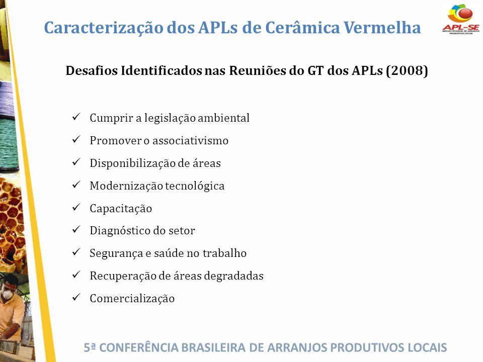 5ª CONFERÊNCIA BRASILEIRA DE ARRANJOS PRODUTIVOS LOCAIS Caracterização dos APLs de Cerâmica Vermelha Desafios Identificados nas Reuniões do GT dos APL