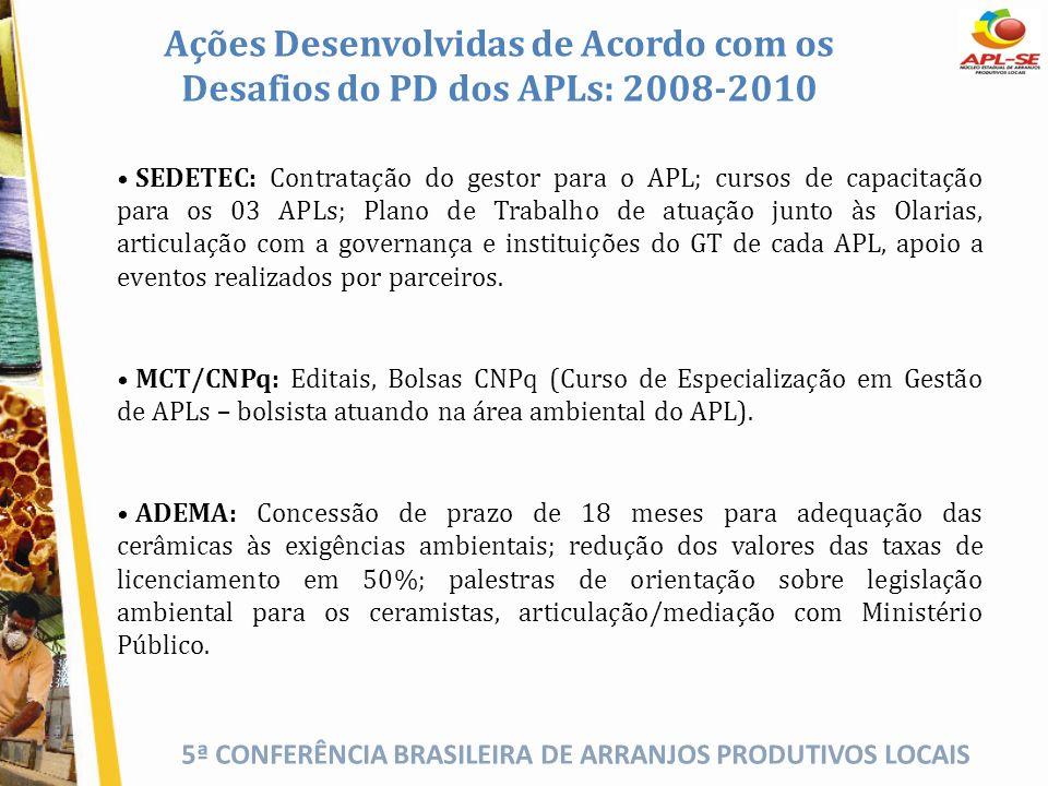 5ª CONFERÊNCIA BRASILEIRA DE ARRANJOS PRODUTIVOS LOCAIS Ações Desenvolvidas de Acordo com os Desafios do PD dos APLs: 2008-2010 SEDETEC: Contratação d