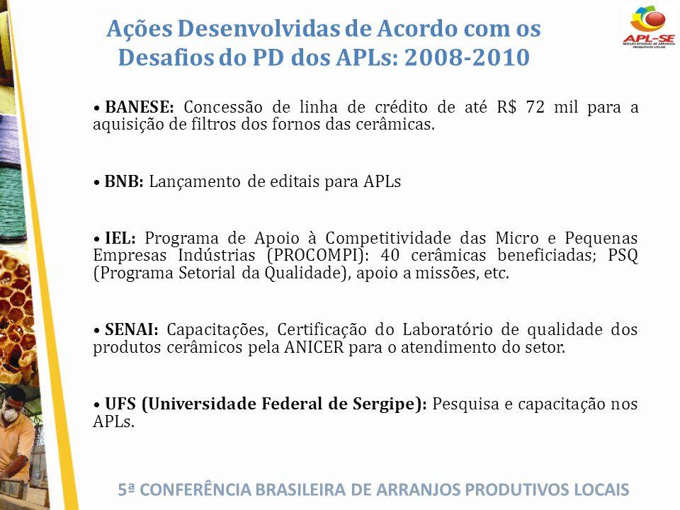 5ª CONFERÊNCIA BRASILEIRA DE ARRANJOS PRODUTIVOS LOCAIS BANESE: Concessão de linha de crédito de até R$ 72 mil para a aquisição de filtros dos fornos