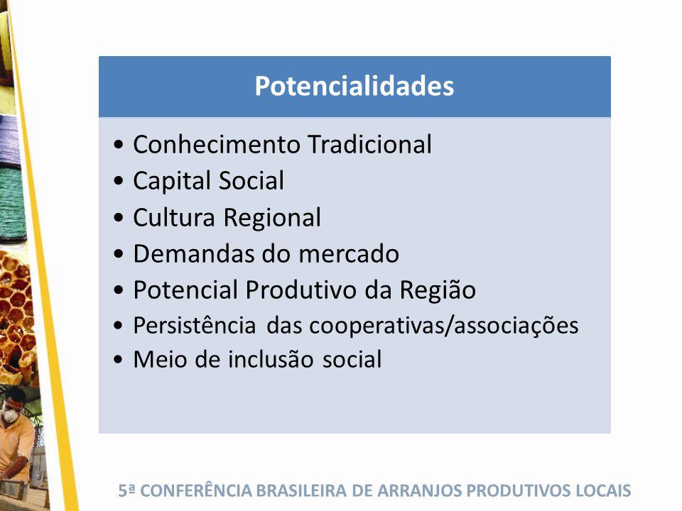 5ª CONFERÊNCIA BRASILEIRA DE ARRANJOS PRODUTIVOS LOCAIS Potencialidades Conhecimento Tradicional Capital Social Cultura Regional Demandas do mercado P