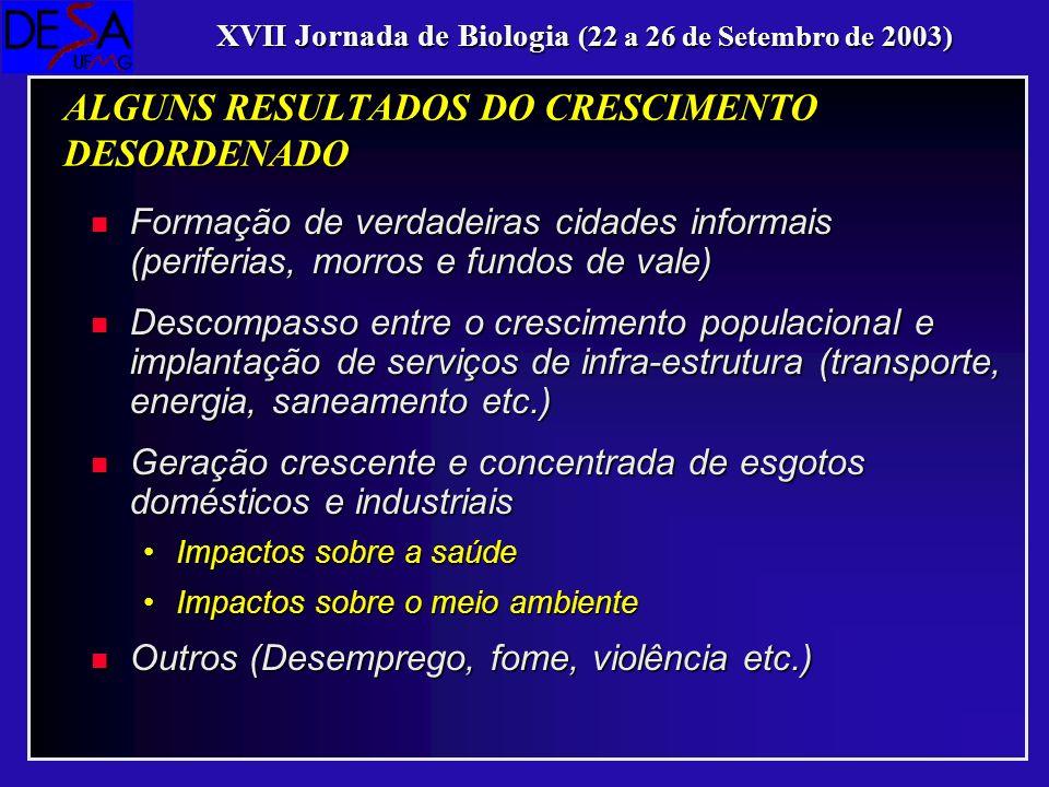O DESAFIO DO SANEAMENTO - I n População brasileira população total: ~170 milhões de habitantespopulação total: ~170 milhões de habitantes população urbana: ~77%população urbana: ~77% n Ausência de Política Nacional de Saneamento anos 70 e 80: PLANASAanos 70 e 80: PLANASA anos 90: veto ao PLC 199 (1995)anos 90: veto ao PLC 199 (1995) ano 2001: envio ao Congresso de novo projeto de Lei que retira a titularidade dos municípiosano 2001: envio ao Congresso de novo projeto de Lei que retira a titularidade dos municípios ano 2003: em discussão (conferência das cidades)ano 2003: em discussão (conferência das cidades) XVII Jornada de Biologia (22 a 26 de Setembro de 2003)