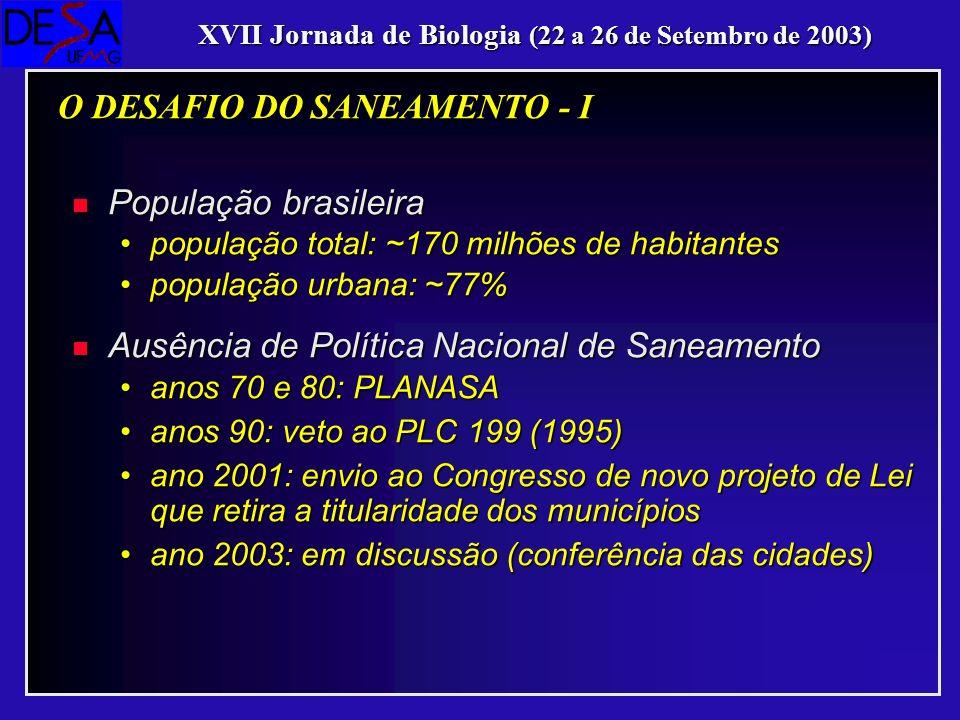 n Situação do saneamento no Brasil XVII Jornada de Biologia (22 a 26 de Setembro de 2003) O DESAFIO DO SANEAMENTO - II 10.116 pessoas foram assassinadas 10.844 pessoas morreram por doenças impulsionadas por diarréia RMSP1998 29 pessoas morreram por dia de doenças decorrentes de falta de água encanada, coleta de esgoto e de lixo