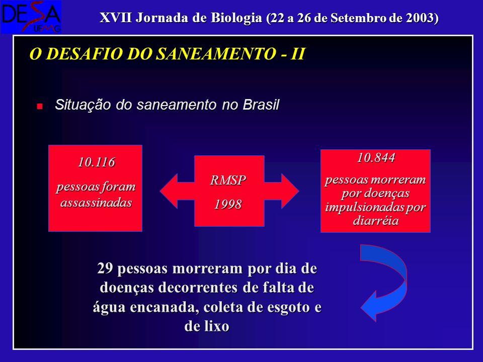 n Situação do saneamento no Brasil XVII Jornada de Biologia (22 a 26 de Setembro de 2003) O DESAFIO DO SANEAMENTO - II 10.116 pessoas foram assassinad