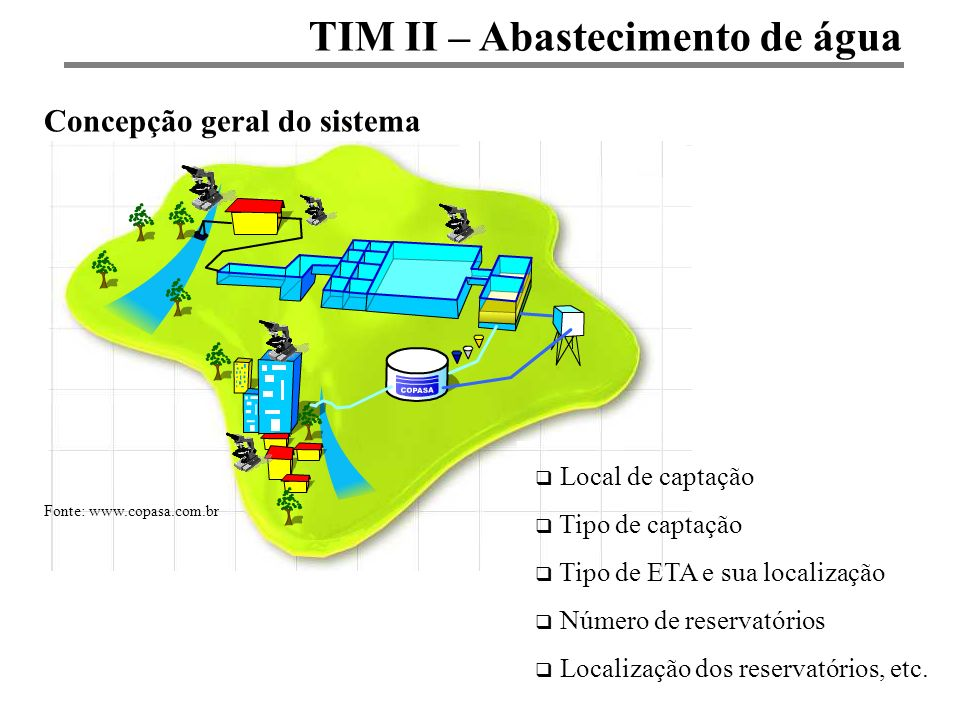 TIM II – Abastecimento de água Concepção geral do sistema Fonte: www.copasa.com.br Local de captação Tipo de captação Tipo de ETA e sua localização Nú