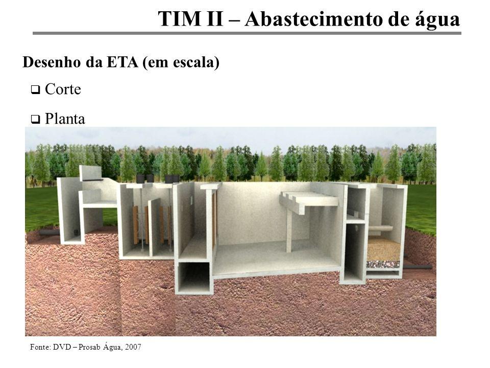 TIM II – Abastecimento de água Desenho da ETA (em escala) Fonte: DVD – Prosab Água, 2007 Corte Planta