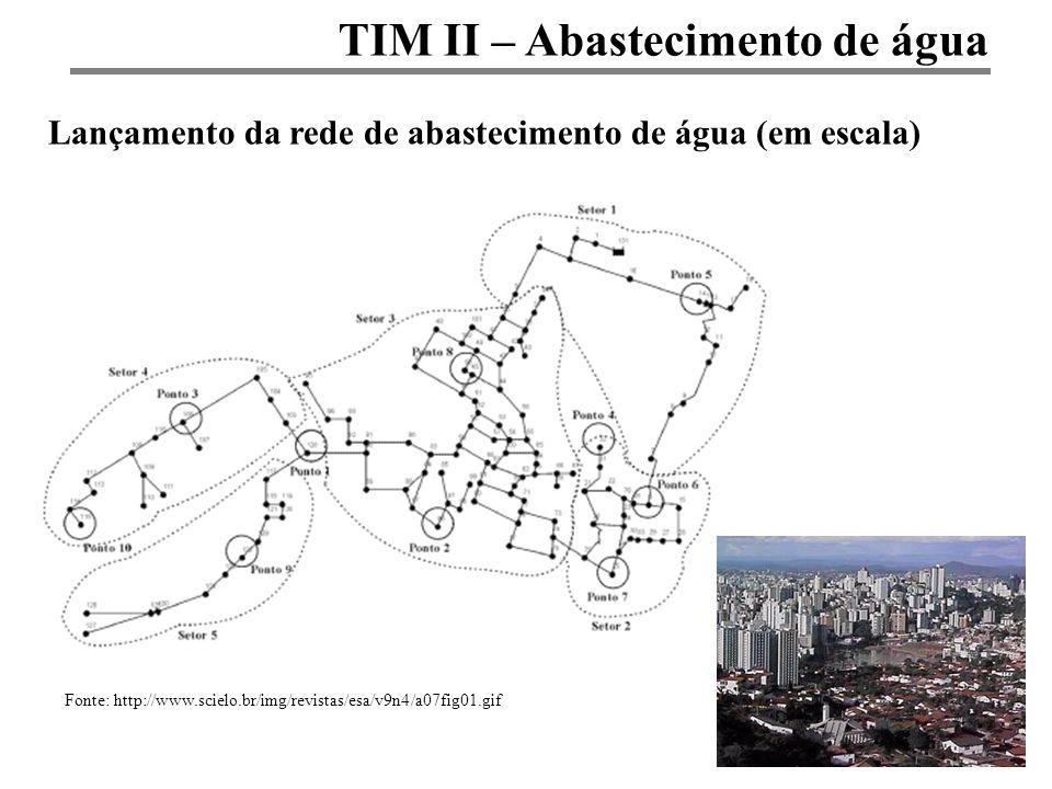 TIM II – Abastecimento de água Lançamento da rede de abastecimento de água (em escala) Fonte: http://www.scielo.br/img/revistas/esa/v9n4/a07fig01.gif