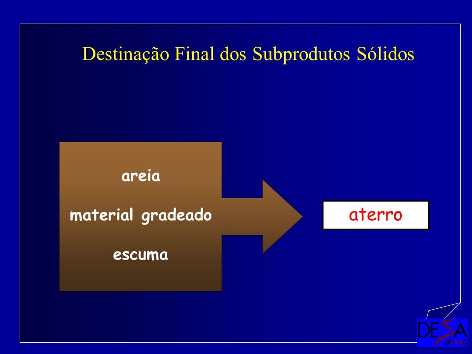 Destinação Final dos Subprodutos Sólidos areia material gradeado escuma aterro