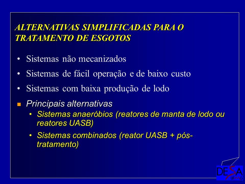 Sistemas Anaeróbios X Sistemas Aeróbios ReatorAnaeróbio Matéria Orgânica (100% DQO) ReatorAeróbio Lodo (5 a 15%) Lodo (50 a 60%) CO 2 (40 a 50%) Biogás (70 a 90%) Efluente (10 a 30%) Efluente (5 a 10%) Aproveitamento Energético do Biogás.