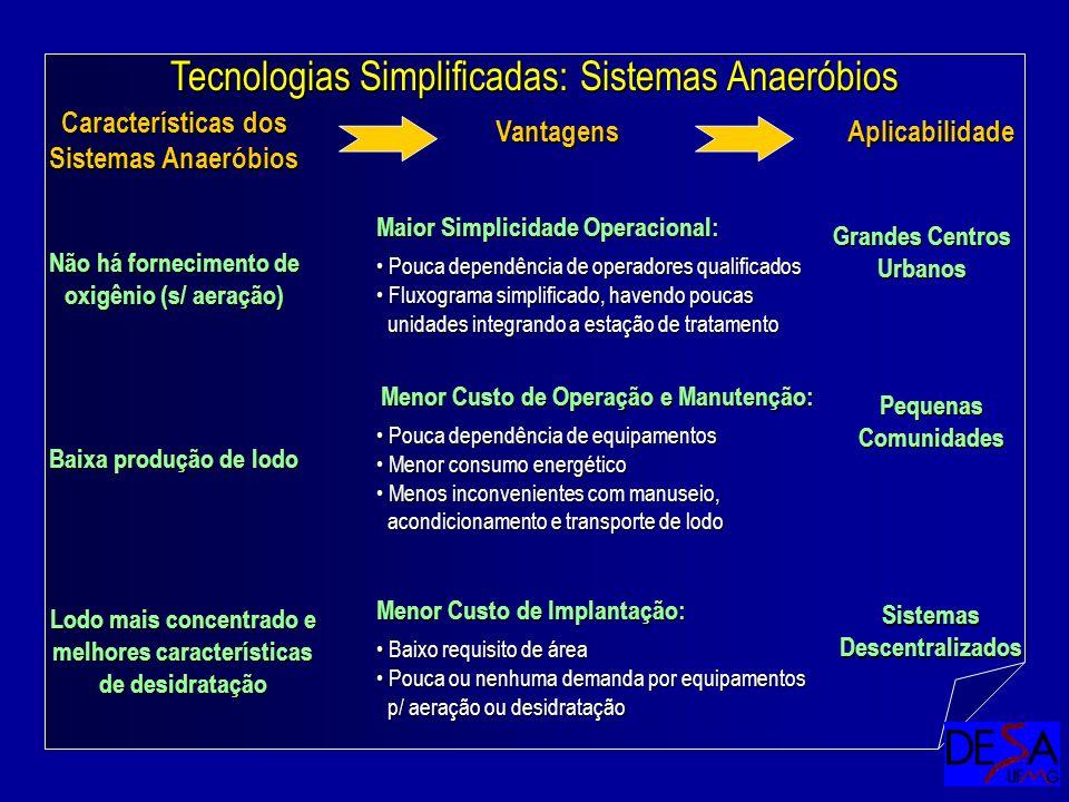 Tecnologias Simplificadas: Sistemas Anaeróbios Características dos Sistemas Anaeróbios Não há fornecimento de oxigênio (s/ aeração) Baixa produção de
