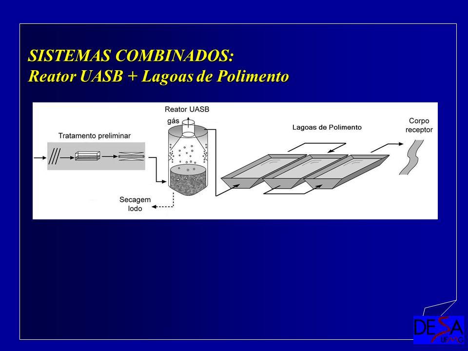 SISTEMAS COMBINADOS: Reator UASB + Lagoas de Polimento