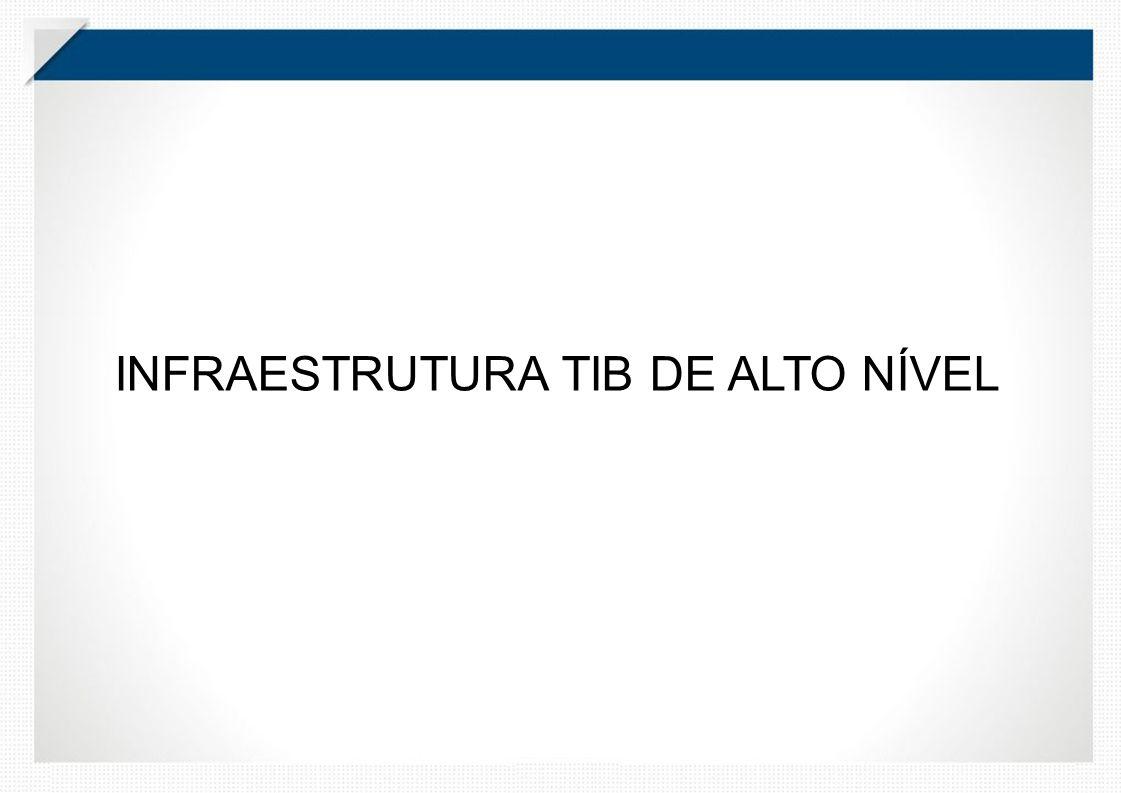 INFRAESTRUTURA TIB DE ALTO NÍVEL