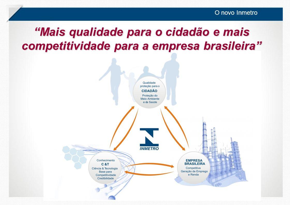Mais qualidade para o cidadão e mais competitividade para a empresa brasileira O novo Inmetro