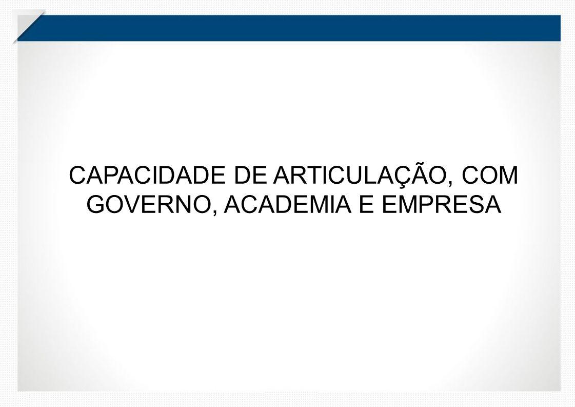 CAPACIDADE DE ARTICULAÇÃO, COM GOVERNO, ACADEMIA E EMPRESA