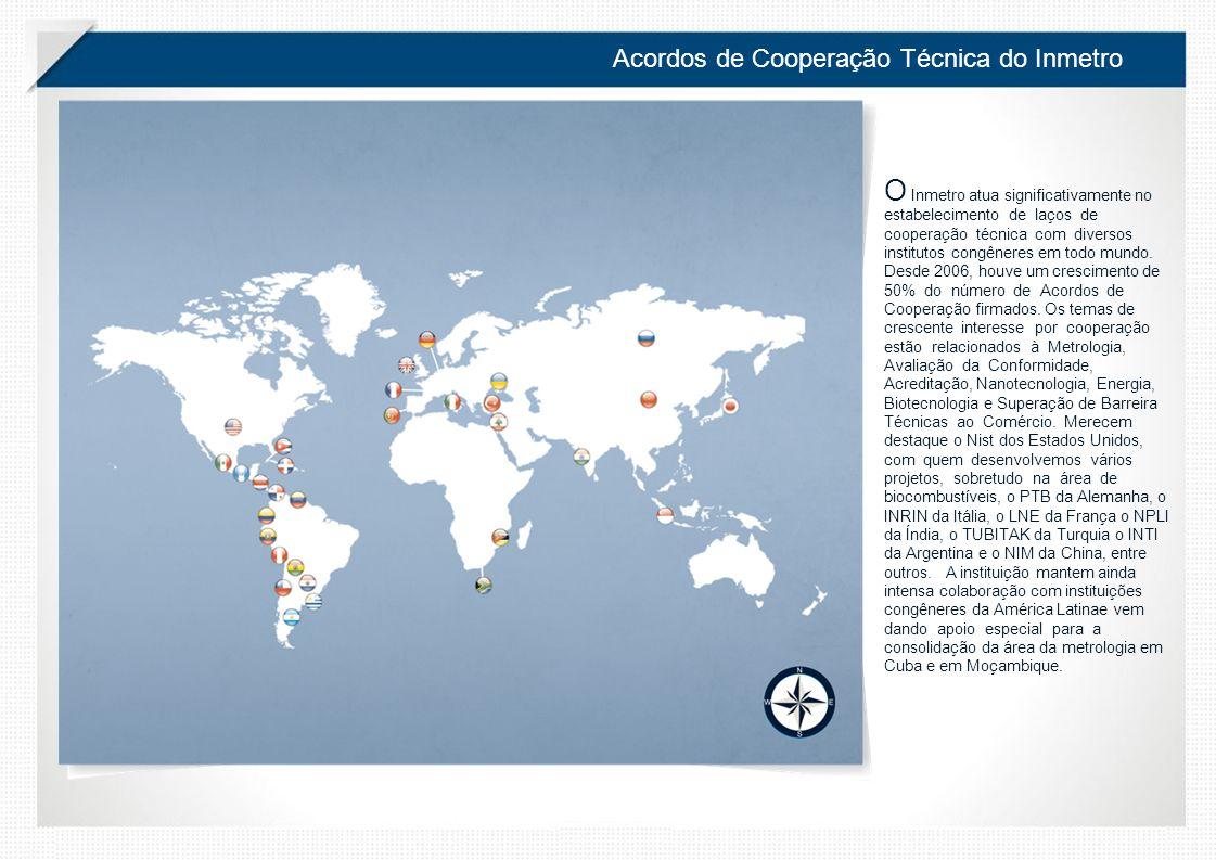 Acordos de Cooperação Técnica do Inmetro O Inmetro atua significativamente no estabelecimento de laços de cooperação técnica com diversos institutos congêneres em todo mundo.