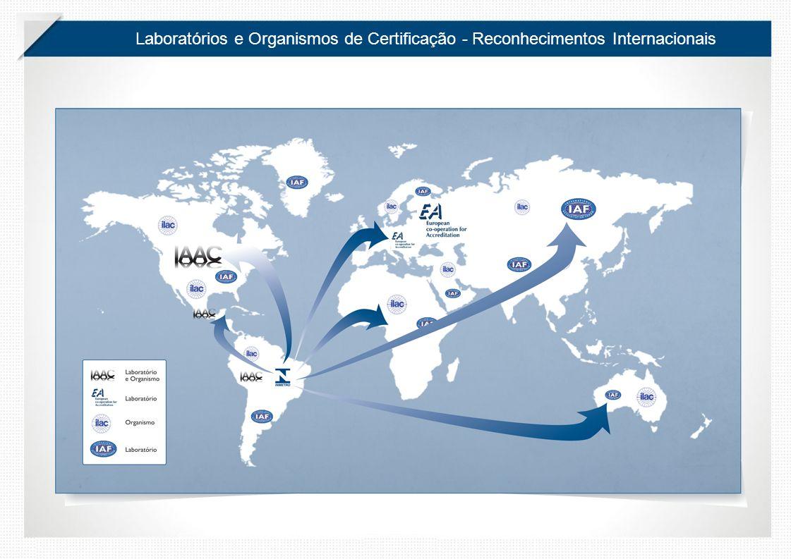 Laboratórios e Organismos de Certificação - Reconhecimentos Internacionais
