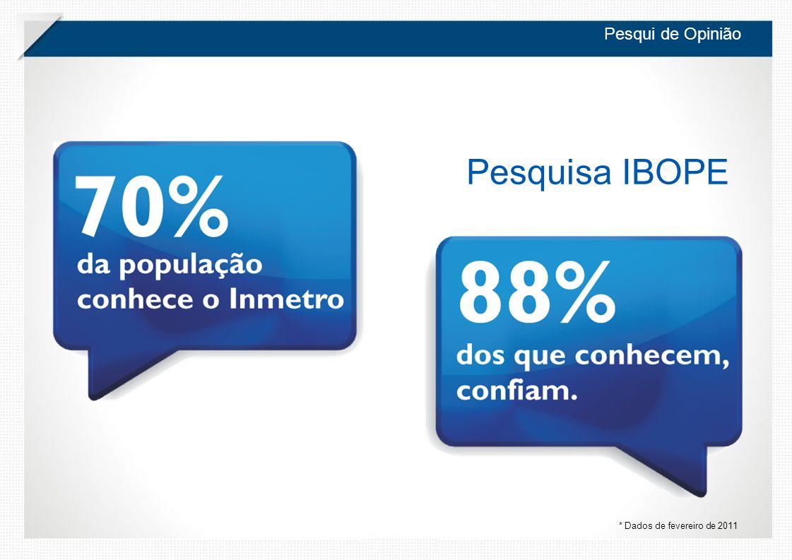 Pesqui de Opinião Pesquisa IBOPE * Dados de fevereiro de 2011