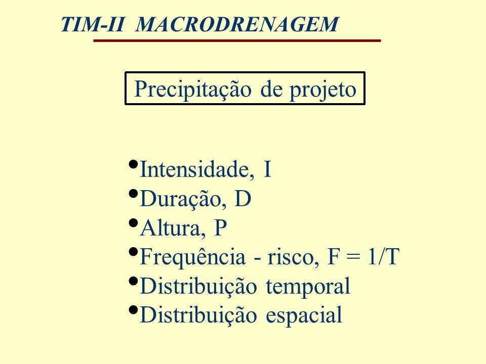Precipitação de projeto Intensidade, I Duração, D Altura, P Frequência - risco, F = 1/T Distribuição temporal Distribuição espacial