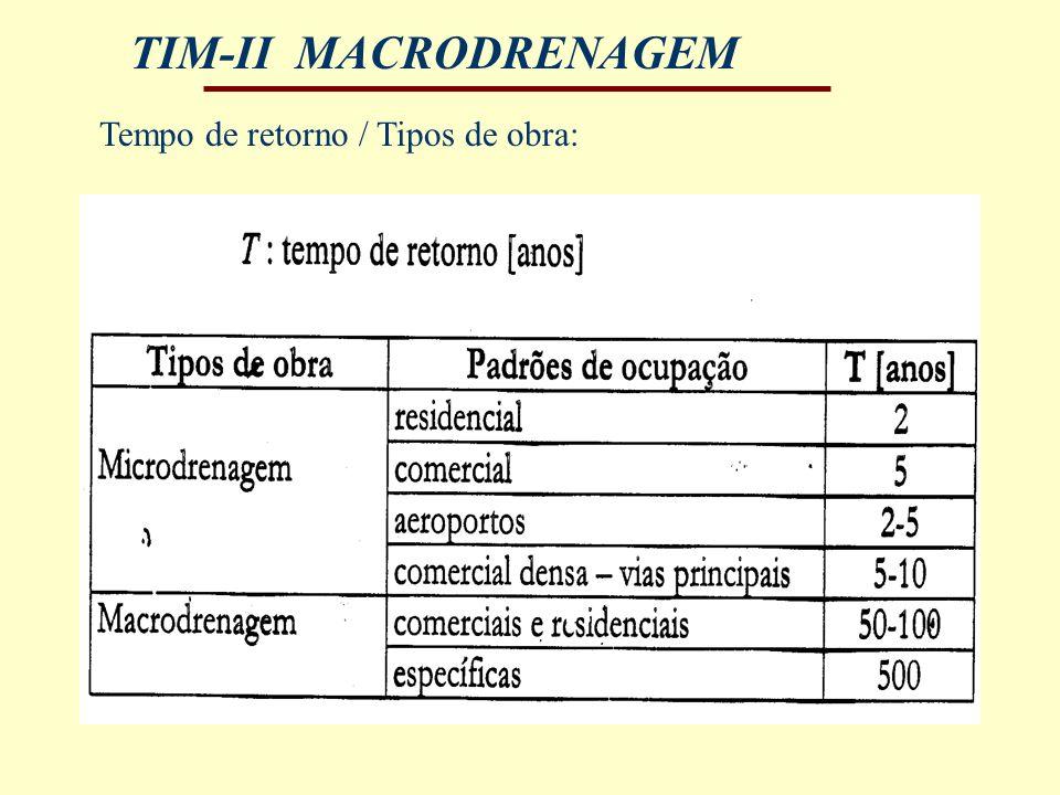 TIM-II MACRODRENAGEM Tempo de retorno / Tipos de obra: