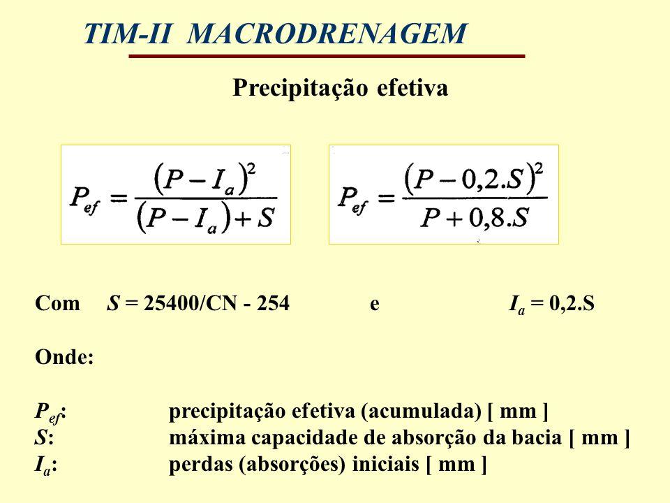 TIM-II MACRODRENAGEM Precipitação efetiva Com S = 25400/CN - 254 e I a = 0,2.S Onde: P ef :precipitação efetiva (acumulada) [ mm ] S: máxima capacidad