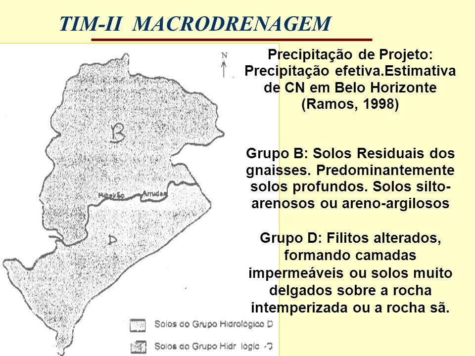 TIM-II MACRODRENAGEM Precipitação de Projeto: Precipitação efetiva.Estimativa de CN em Belo Horizonte (Ramos, 1998) Grupo B: Solos Residuais dos gnais