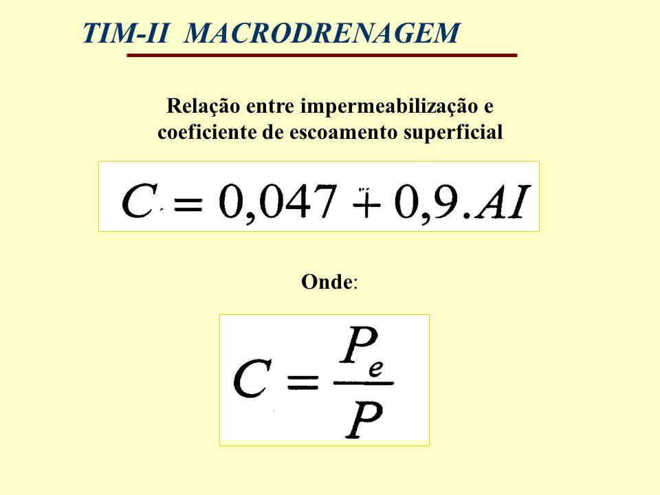 TIM-II MACRODRENAGEM Relação entre impermeabilização e coeficiente de escoamento superficial Onde: