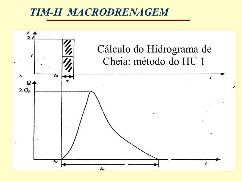 TIM-II MACRODRENAGEM Cálculo do Hidrograma de Cheia: método do HU 1