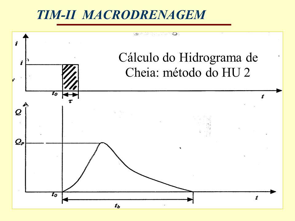 TIM-II MACRODRENAGEM Cálculo do Hidrograma de Cheia: método do HU 2