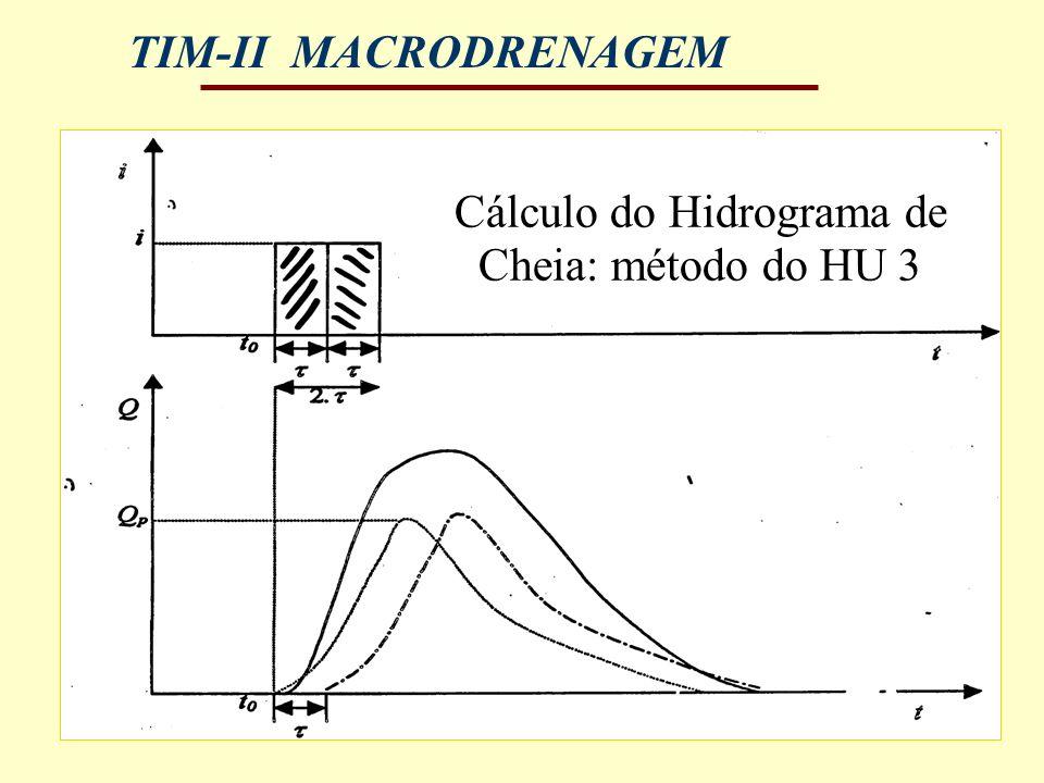TIM-II MACRODRENAGEM Cálculo do Hidrograma de Cheia: método do HU 3