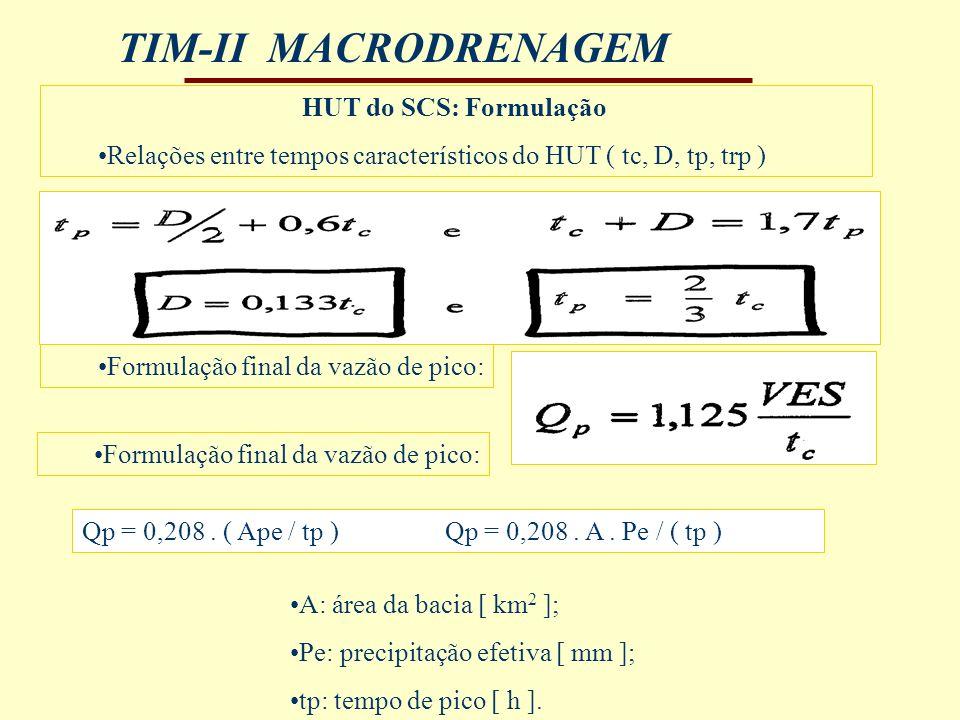 TIM-II MACRODRENAGEM HUT do SCS: Formulação Relações entre tempos característicos do HUT ( tc, D, tp, trp ) Formulação final da vazão de pico: Qp = 0,