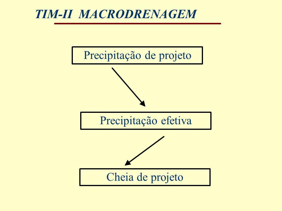 TIM-II MACRODRENAGEM Precipitação de projeto Precipitação efetiva Cheia de projeto