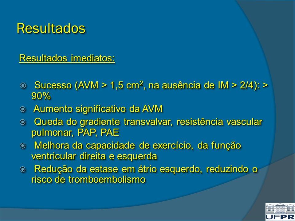ResultadosResultados Resultados imediatos: Sucesso (AVM > 1,5 cm 2, na ausência de IM > 2/4): > 90% Sucesso (AVM > 1,5 cm 2, na ausência de IM > 2/4):