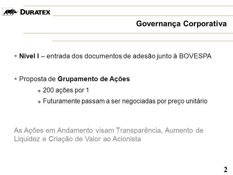 Governança Corporativa Nível I – entrada dos documentos de adesão junto à BOVESPA Proposta de Grupamento de Ações 200 ações por 1 Futuramente passam a