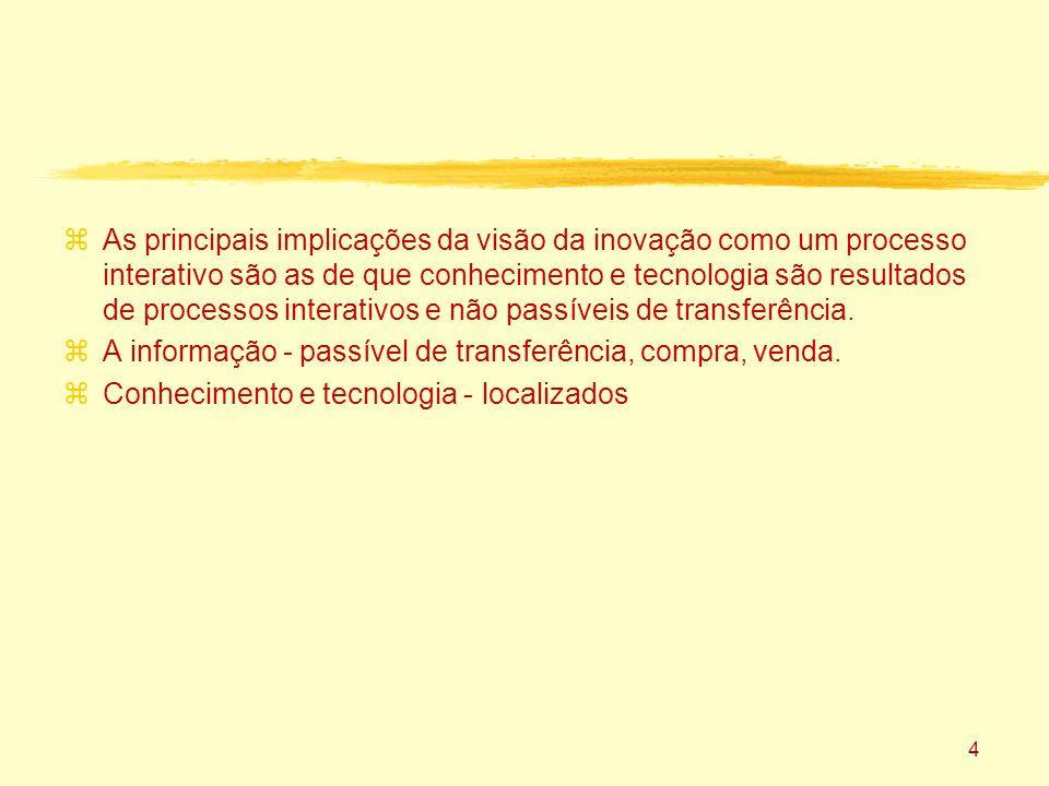 4 zAs principais implicações da visão da inovação como um processo interativo são as de que conhecimento e tecnologia são resultados de processos interativos e não passíveis de transferência.