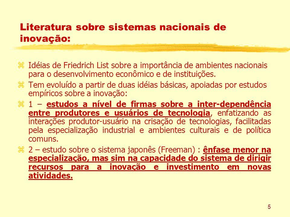 5 Literatura sobre sistemas nacionais de inovação: zIdéias de Friedrich List sobre a importância de ambientes nacionais para o desenvolvimento econômico e de instituições.