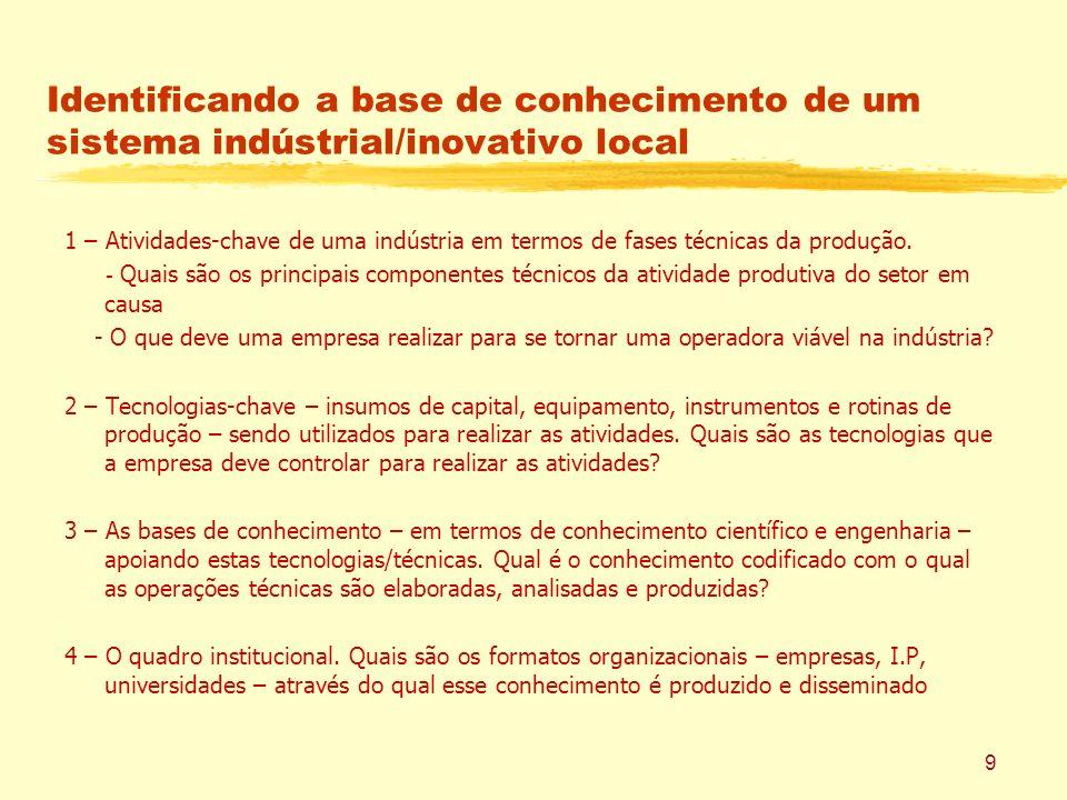 9 1 – Atividades-chave de uma indústria em termos de fases técnicas da produção.