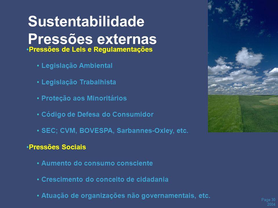 Page 30 2004 Pressões de Leis e Regulamentações Legislação Ambiental Legislação Trabalhista Proteção aos Minoritários Código de Defesa do Consumidor S