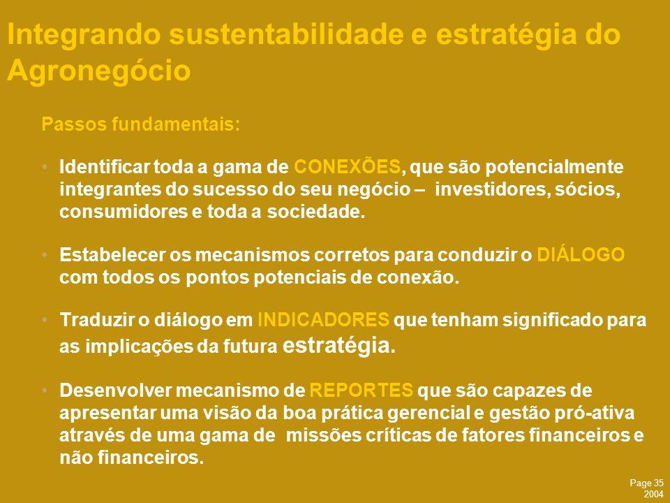 Page 35 2004 Integrando sustentabilidade e estratégia do Agronegócio Passos fundamentais: Identificar toda a gama de CONEXÕES, que são potencialmente