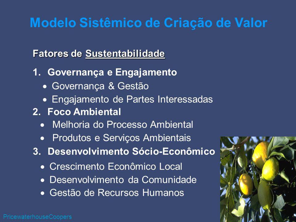 1.Governança e Engajamento Governança & Gestão Engajamento de Partes Interessadas 2.Foco Ambiental Melhoria do Processo Ambiental Produtos e Serviços