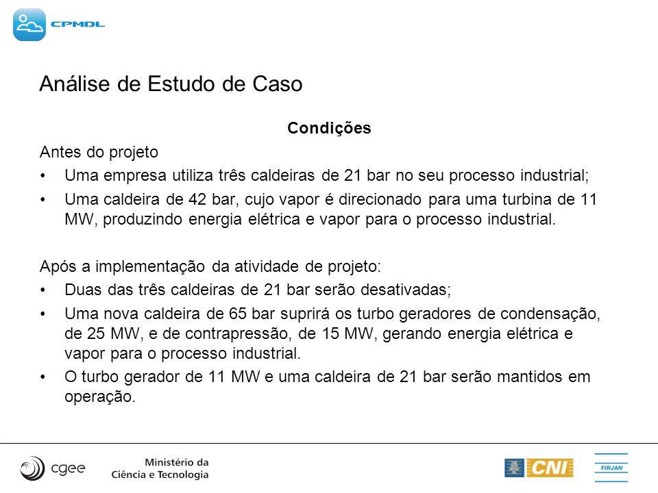 Análise de Estudo de Caso Condições Antes do projeto Uma empresa utiliza três caldeiras de 21 bar no seu processo industrial; Uma caldeira de 42 bar,