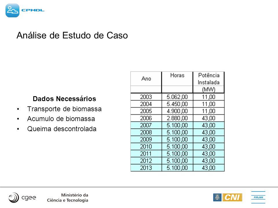Análise de Estudo de Caso Dados Necessários Transporte de biomassa Acumulo de biomassa Queima descontrolada