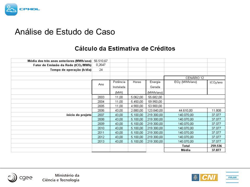 Análise de Estudo de Caso Cálculo da Estimativa de Créditos