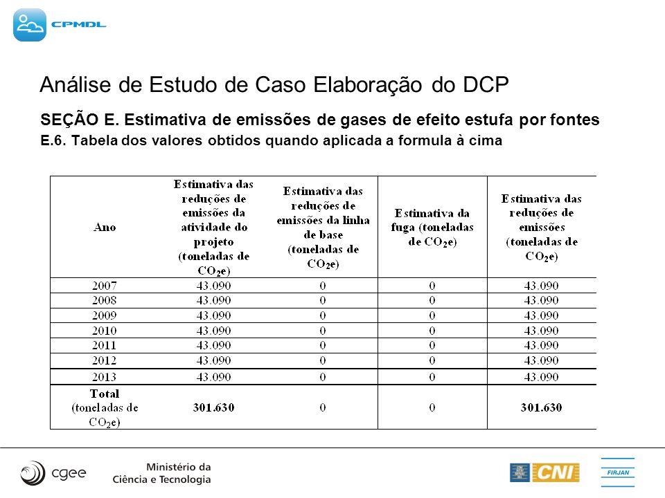 Análise de Estudo de Caso Elaboração do DCP SEÇÃO E. Estimativa de emissões de gases de efeito estufa por fontes E.6. Tabela dos valores obtidos quand