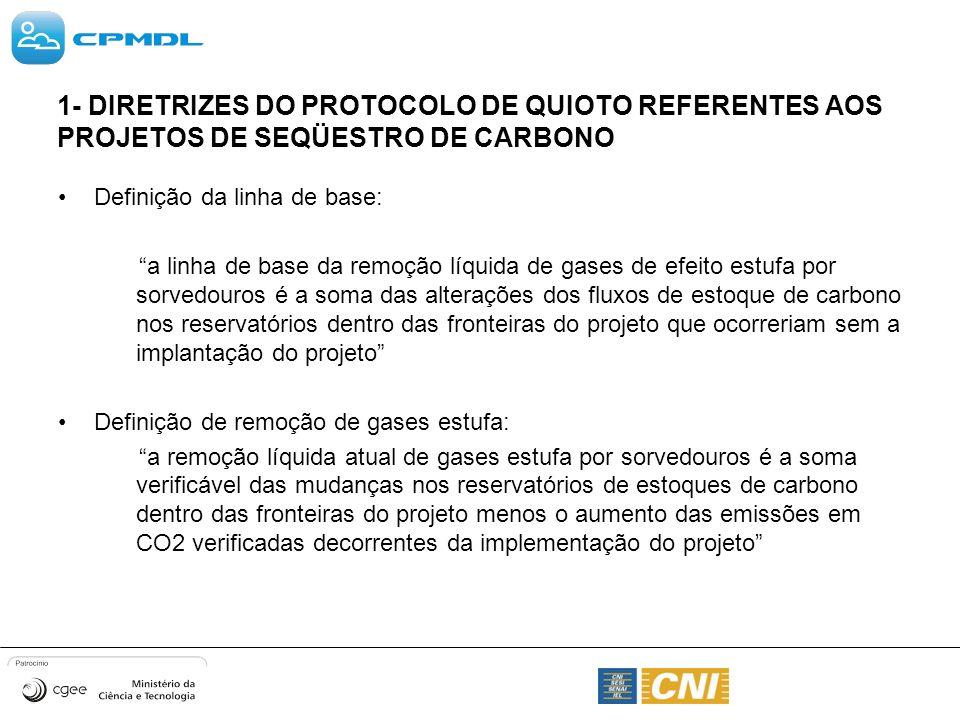 1- DIRETRIZES DO PROTOCOLO DE QUIOTO REFERENTES AOS PROJETOS DE SEQÜESTRO DE CARBONO Definição da linha de base: a linha de base da remoção líquida de