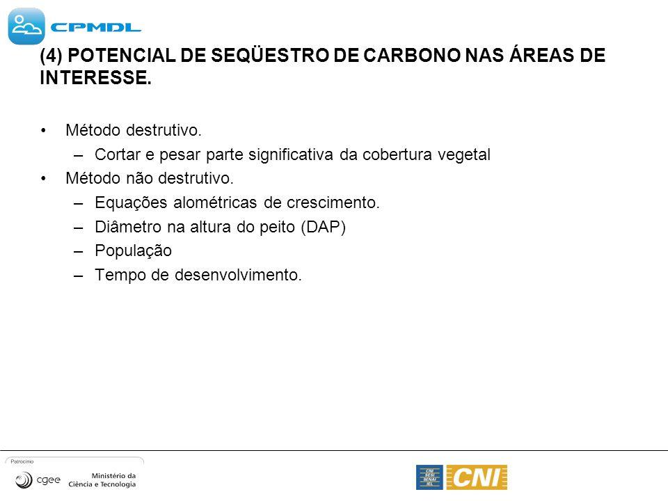 (4) POTENCIAL DE SEQÜESTRO DE CARBONO NAS ÁREAS DE INTERESSE. Método destrutivo. –Cortar e pesar parte significativa da cobertura vegetal Método não d